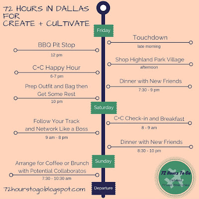 Detailed weekend itinerary for Create+Cultivate in Dallas from 72 Hours To Go