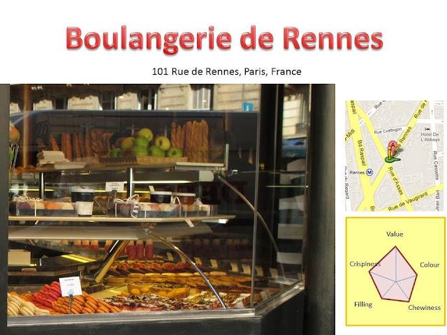 Boulangerie de Rennes