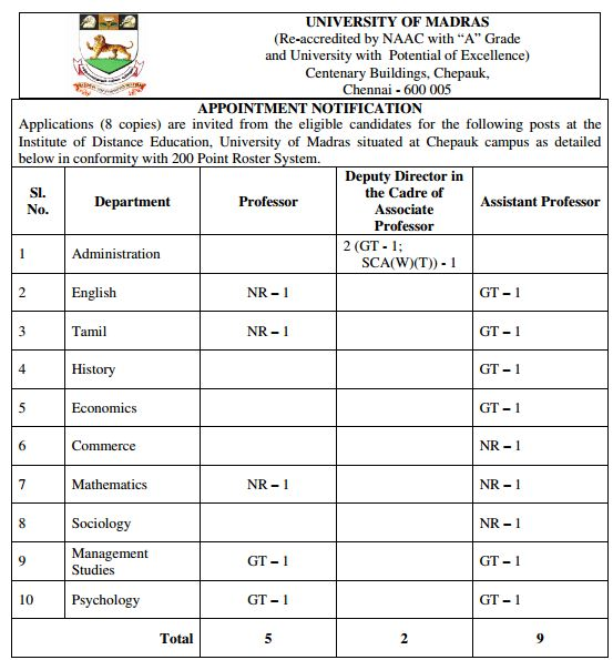 Applications are invited for Institute of Distance Education (IDE) in University of Madras under direct recruitment process