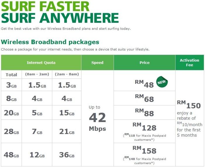 Utara Hati Enterprise New Maxis Broadband Plan Pakej Broadband Maxis Yang Terbaru