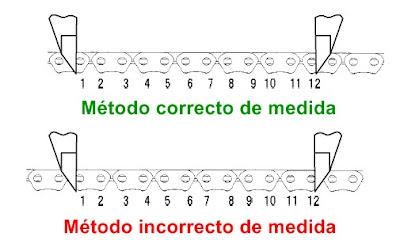 Comprobación del estado de la distribución del Nissan Micra
