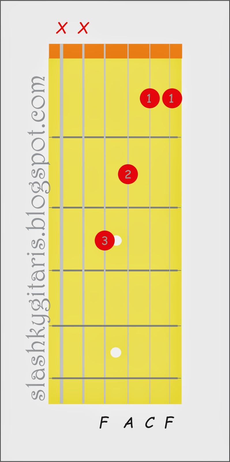 kunci gitar, chord gitar, kunci gitar peterpan, kunci gitar ungu, kunci gitar last child, kunci dasar gitar, cord gitar, gitar akustik, cara bermain gitar, kunci gitar armada, kord gitar, belajar gitar, kunci F mayor