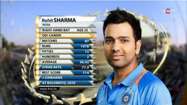 Rohit Sharma 83 (93 balls): INDIA vs ENGLAND 4th ODI, Mohali ᴴᴰ ...