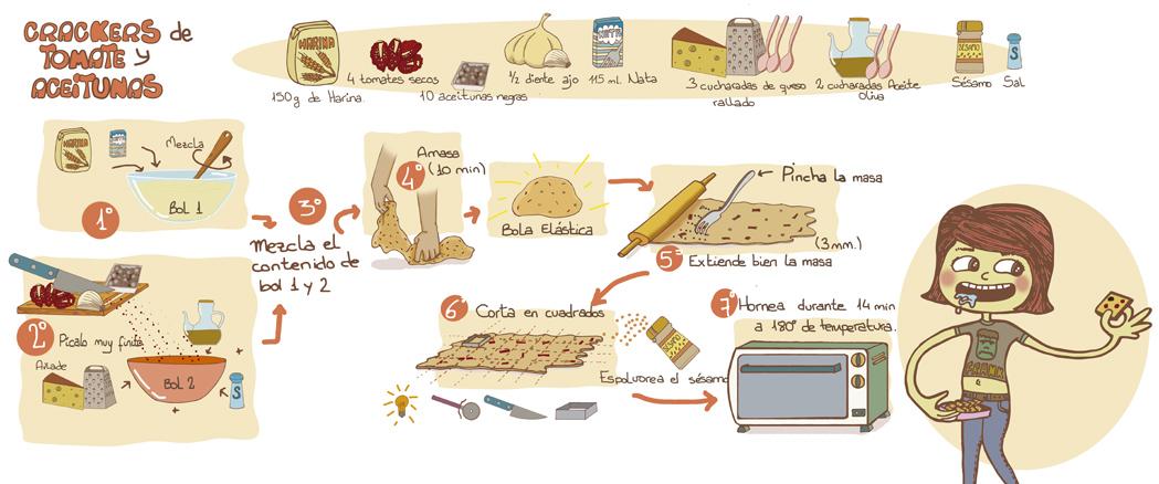 Crackers. Recetas Pintonas. Autora: Geosmina Petricor