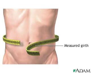 Aumento del diámetro abdominal: mayor riesgo en varones