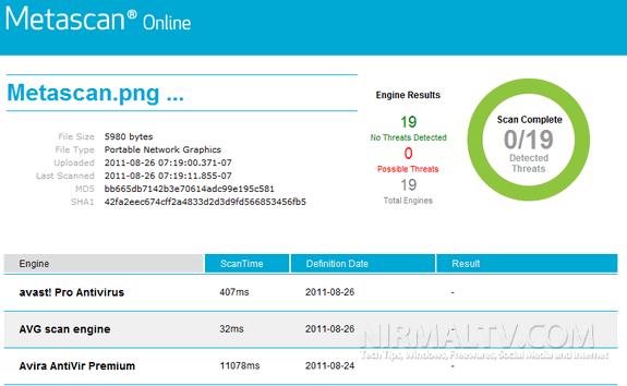 Escanear archivos online usando 19 antivirus con Metascan