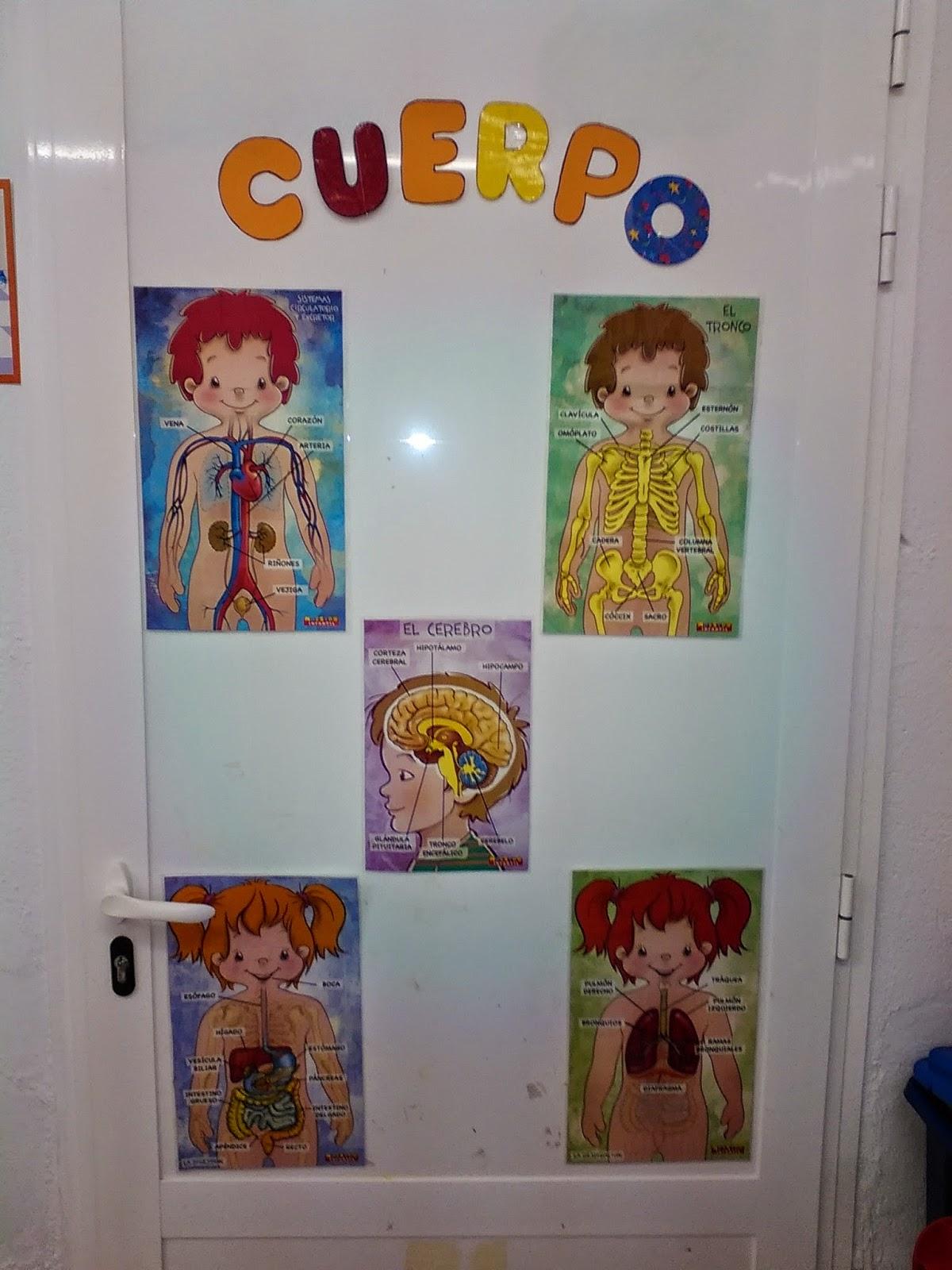 mi blog de infantil 3 4 5 puertas decoradas