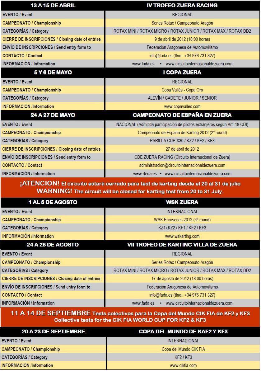 Circuito Olaberria : M k karting calendario de del circuito