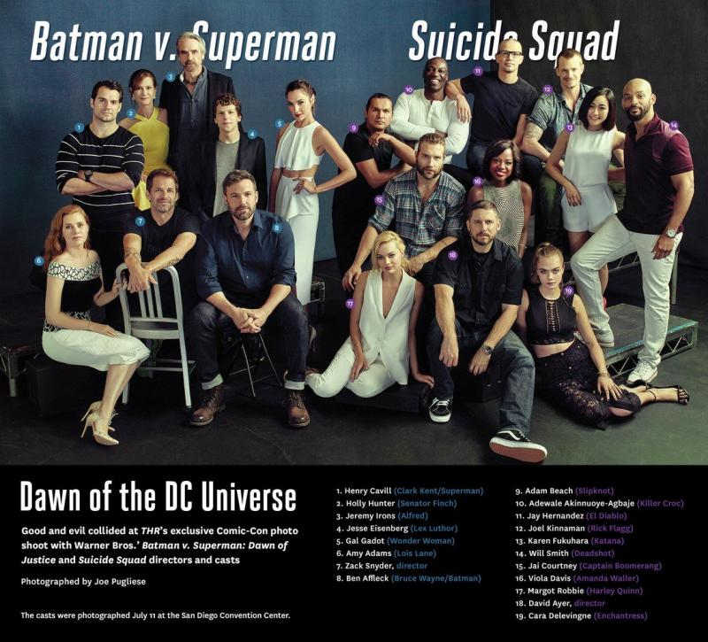 Dawn of The DC Universe
