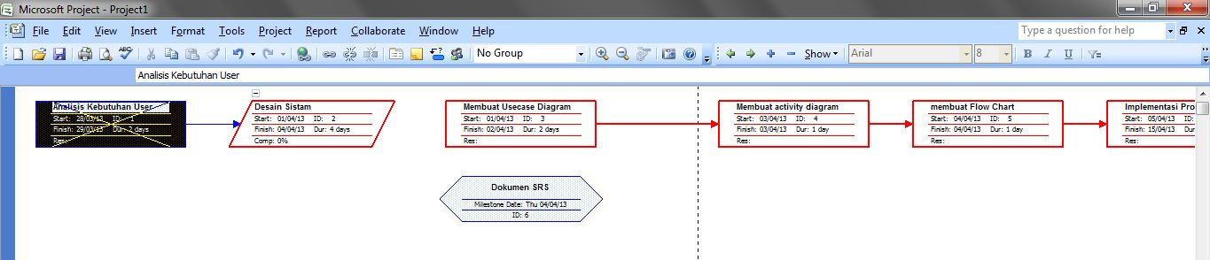 Hrs zone about it knowledge discovering sharing tutor project activities1 dari gantt chart yang telah dibuatpilih view network diagram pada toolbars network diagram akan tampil sebagai berikut ccuart Images