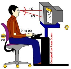 Tips Posisi Duduk Saat Menggunakan Komputer Yang Pas image