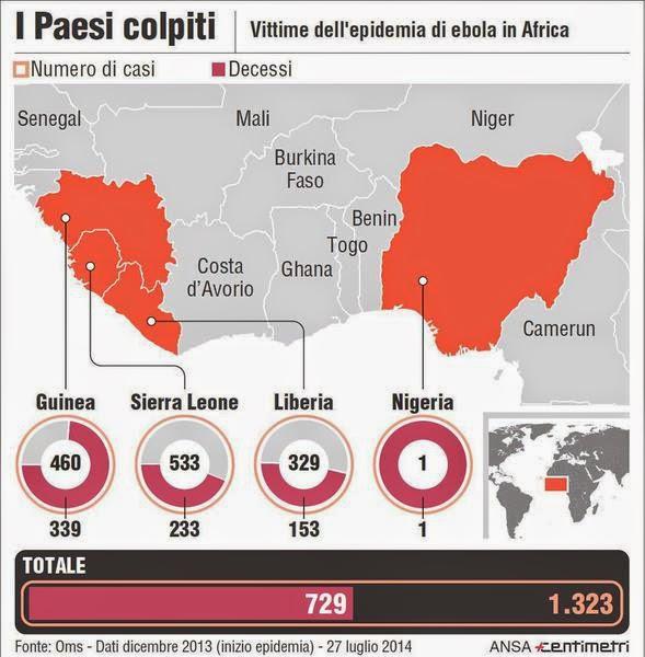 paesi colpiti dall'ebola