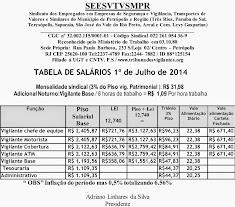 Tabela de Salários 2014-2015
