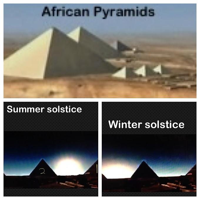 Winter Solstice 2012 - Infographic