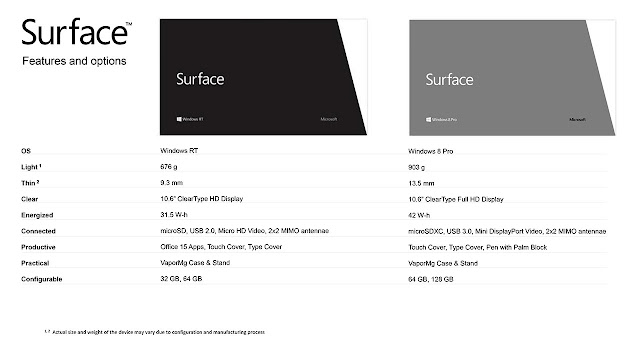 Microsoft Surface Tablet with Windows 8 Pro & RT specs