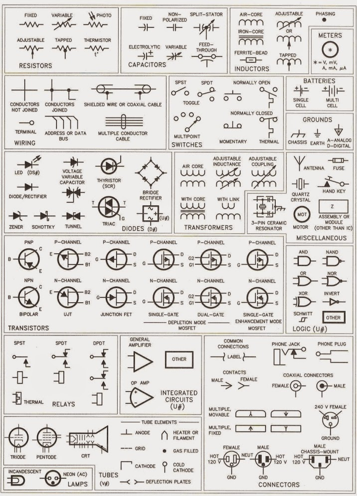 elecrical engineers world  electrical symbols