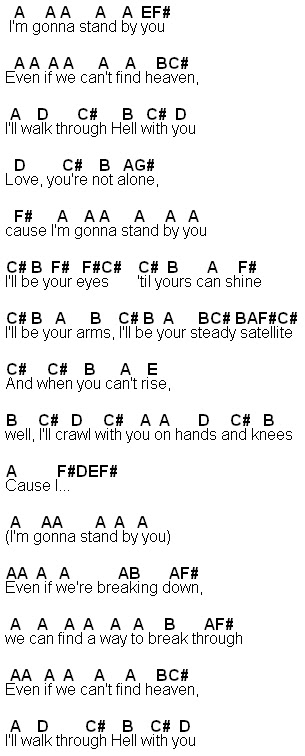 Flute Sheet Music Stand By You