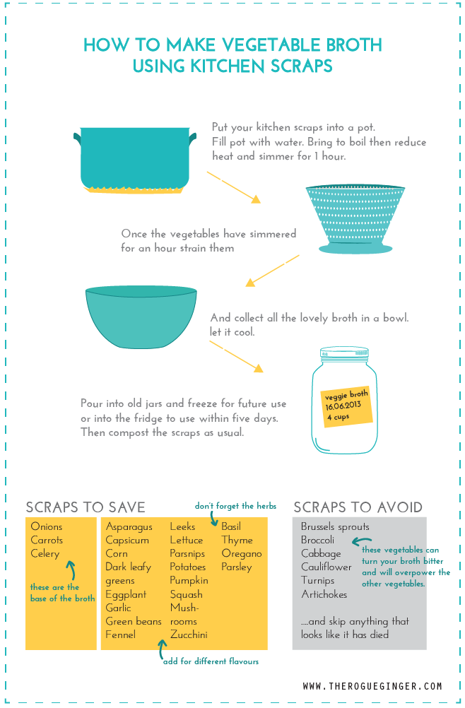 Kitchen Scrap Mushroom Stock Recipes — Dishmaps
