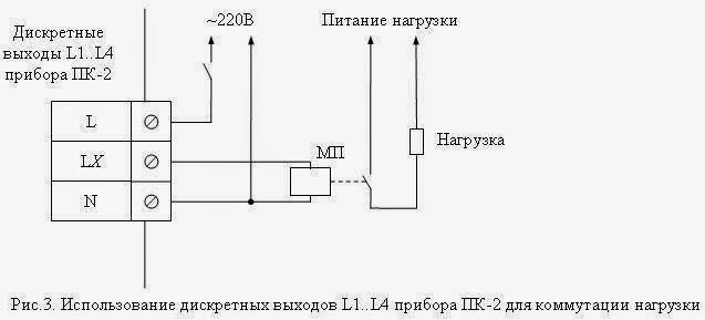 Типовая схема коммутации