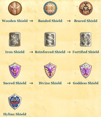 Skyward Sword Shield