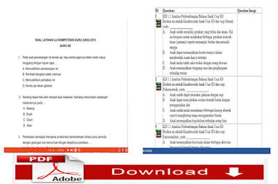Download Soal Latihan UKG  Sekolah Dasar ( SD ) Terbaru 2015