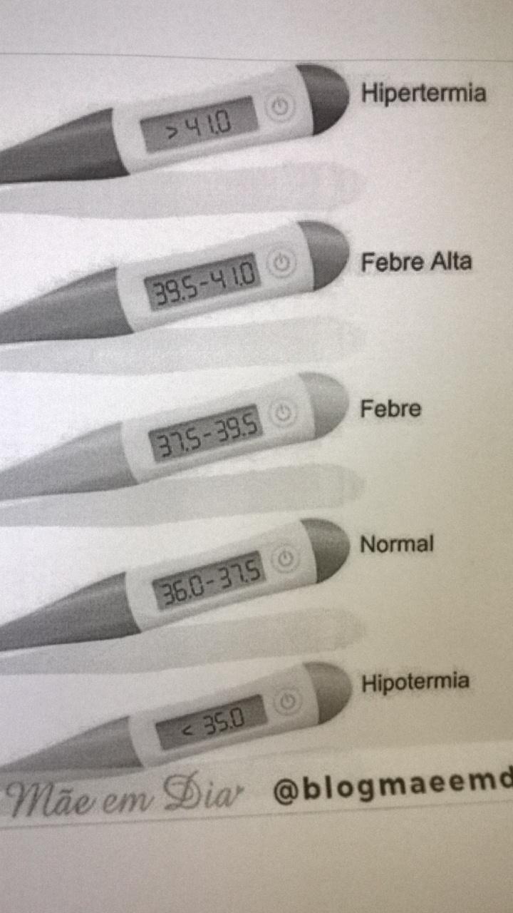 Cuidado Com a Febre