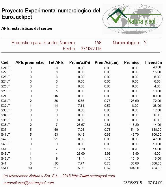 estadísticas sorteo eurojackpot de la once, juega a las loterias de la once
