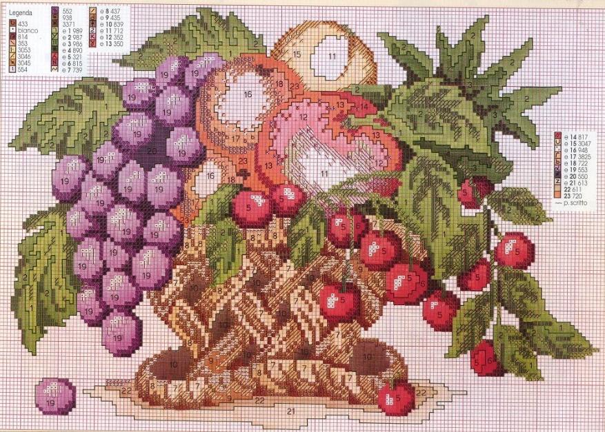 Вышивка фруктов схема 30