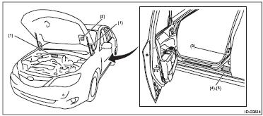 2011 Nissan Sentra Bumper Diagram besides Hella Horn Relay Wiring Diagram further Mercury Grand Marquis Serpentine Belt Routing And Timing together with Ignition Tumbler Diagram further  on porsche 911 wiring harness removal