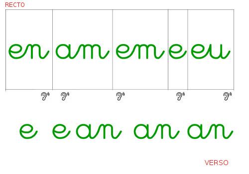 Hervorragend Crapouillotage: Alphabet mobile (lettres cursives) : les Phonèmes  FS36