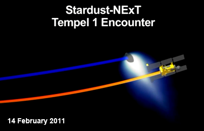 Stardust meets Comet Tempel-1 in 2011. NASA, 2011.