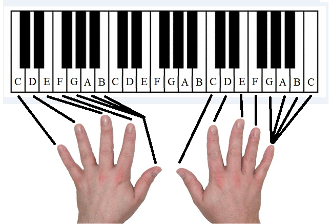 how to read piano notes left hand