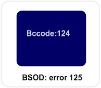 BSOD bccode 124