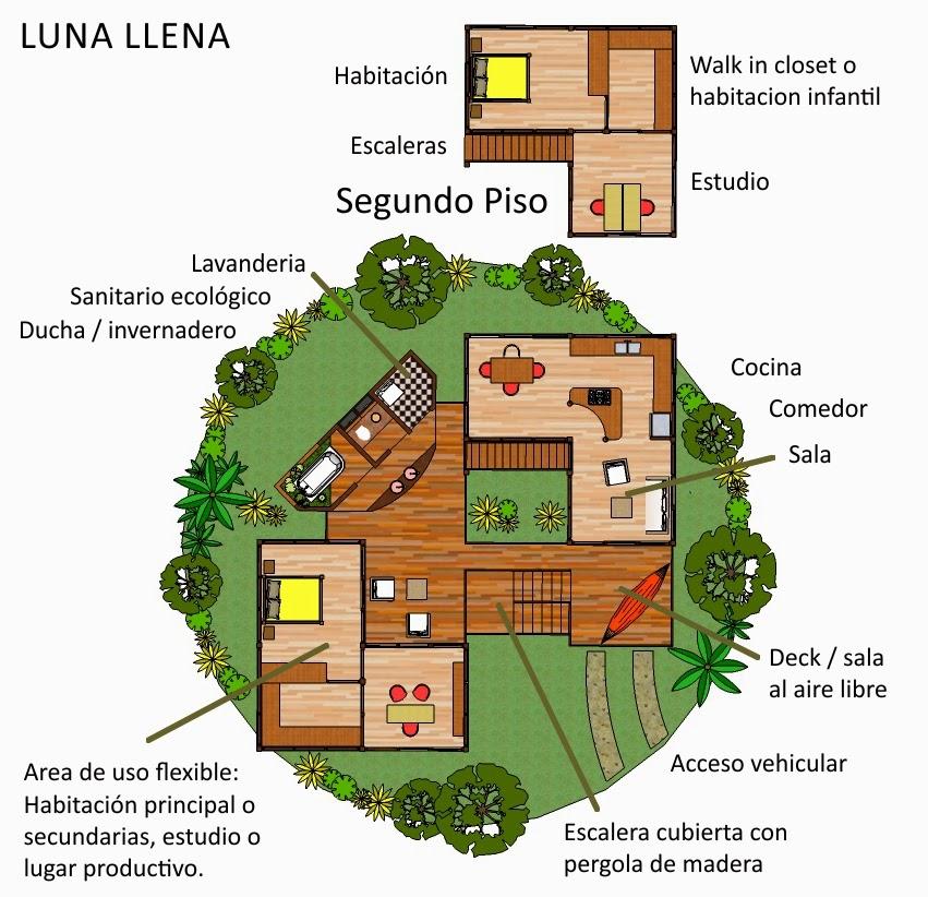 ARQUITECTURA | Villa Permacultural MAHIA