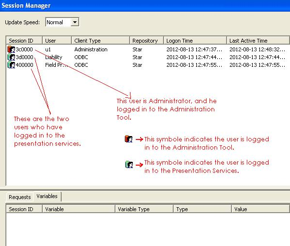 OBIEE: How to check Session Variable's value in Administration Tool ?