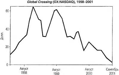 Рис. 1.1. Прометеев огонь новой эпохи. Global Crossing была любимой компанией Джорджа Гилдера.