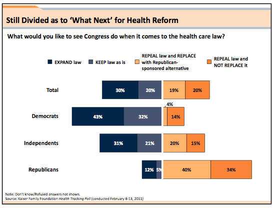 Kaiser Permanente Poll on the Affordable Care Act