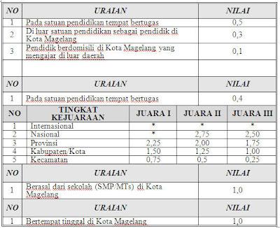 Info Penerimaan Siswa Baru SMK Negeri 1 Magelang 2013/2014 penerimaan siswa baru di kota kabupaten magelang info pendaftaran peserta didik baru sma smk di magelang terlengkap jadwal ppdb smk 1 magelang