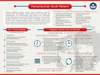 Penumbuhan_Budi_Pekerti_Kemdikbud