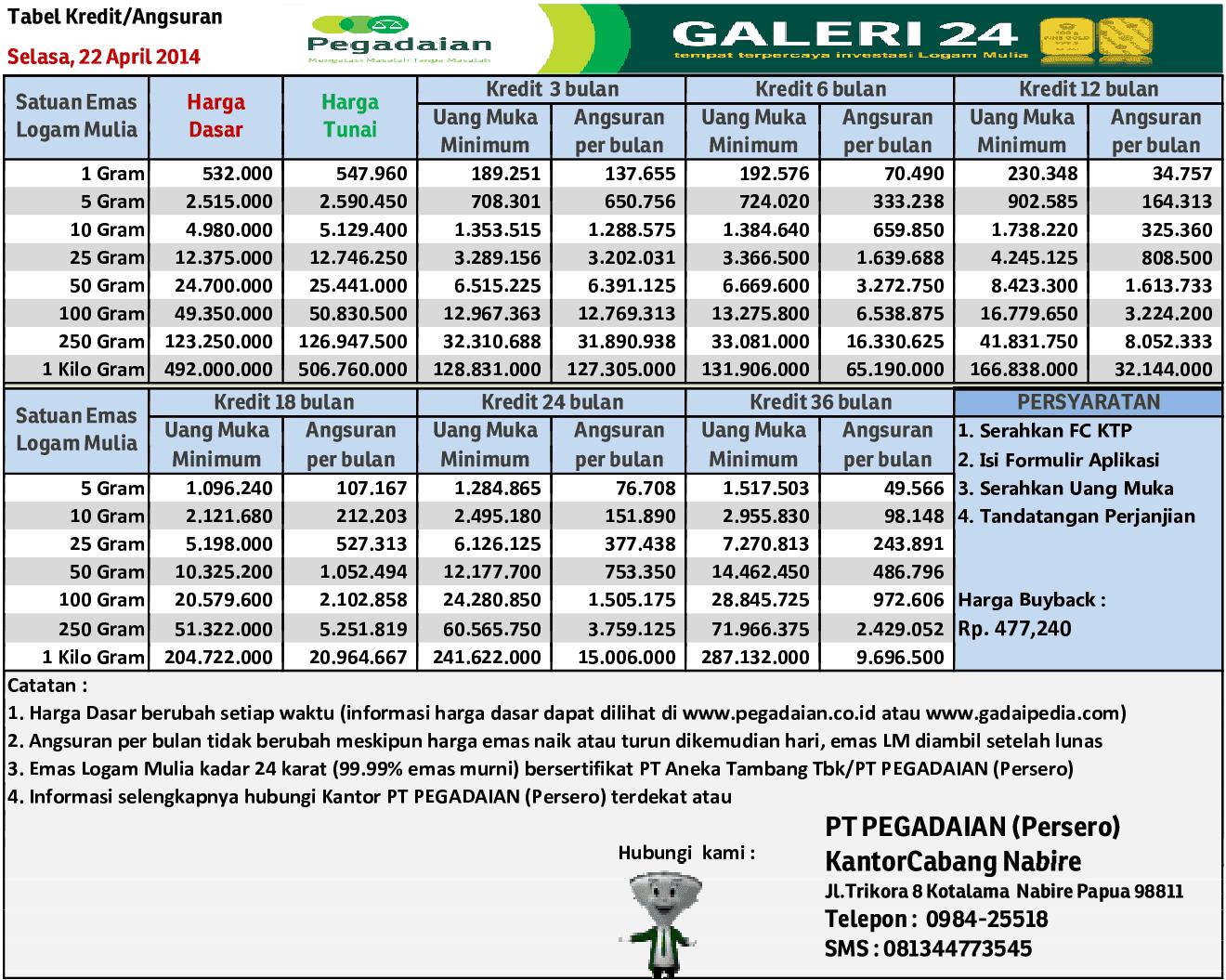 harga emas dan tabel kredit emas pegadaian 22 april 2014