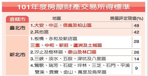 稅務專區-財政部臺北國稅局_插圖
