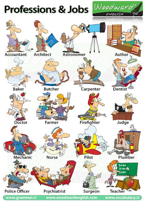 Nama-nama jenis pekerjaan / profesi  dalam bahasa inggris | Vocabulary