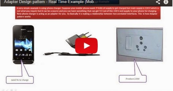 Java ee adapter design pattern real time example for Object pool design pattern java example