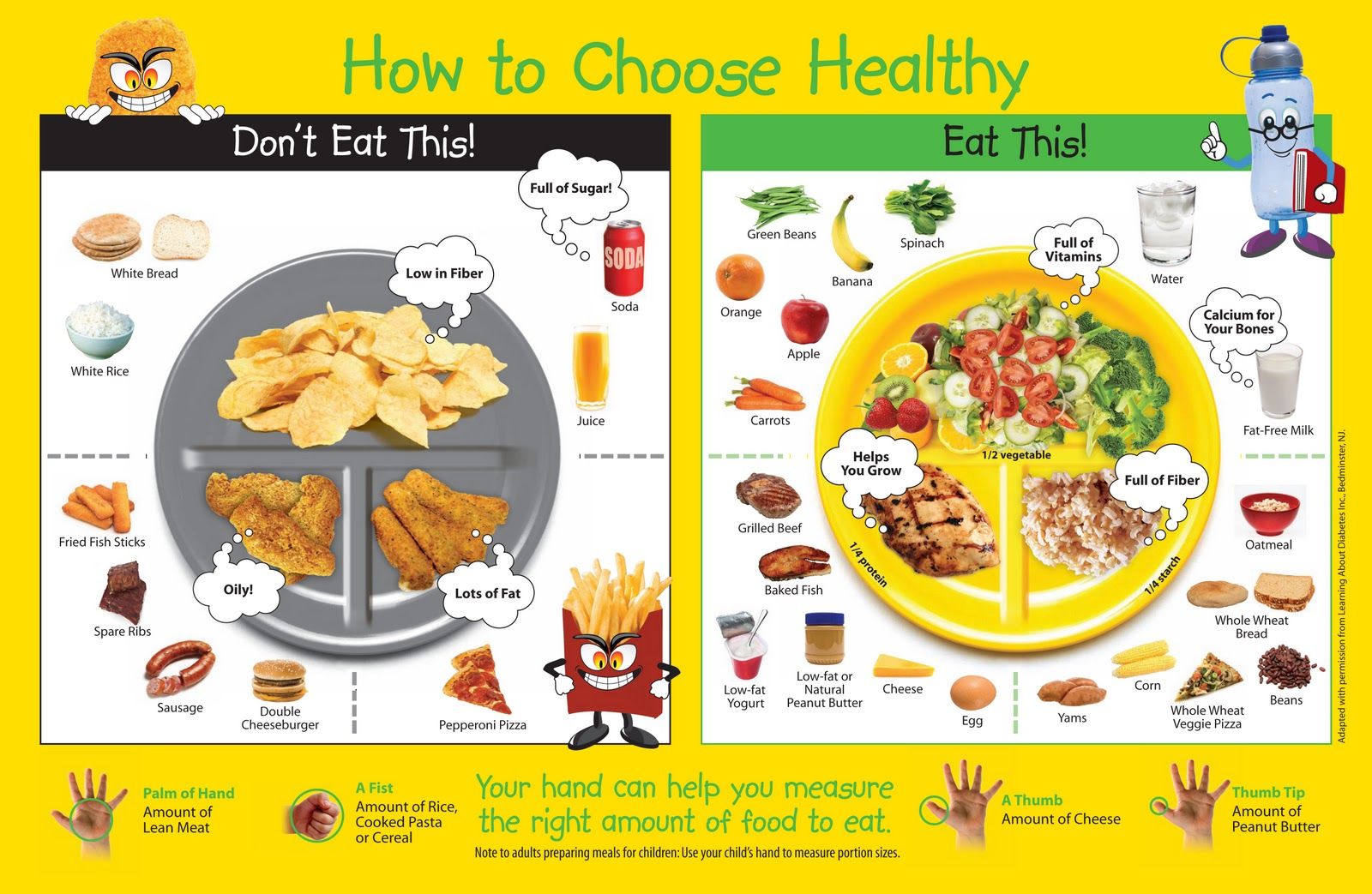 healthy eating and its importance It's extremely important for kids of this age to continue (or to start) to lead a healthy lifestyle, including eating nutritious meals as well as gett.