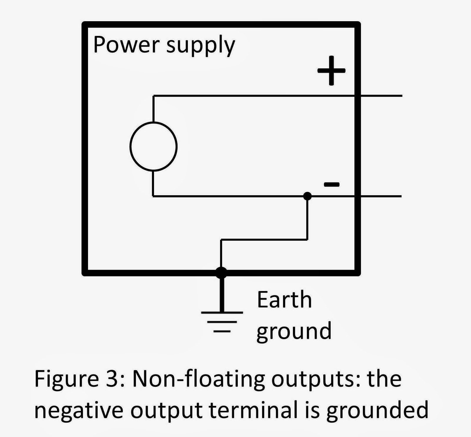 Watts Up What Is A Floating Power Supply Output Alternate Positivevoltage Switching Regulator Circuit Diagram For Dc Supplies The Voltage Potential Appears From Positive Terminal To Negative