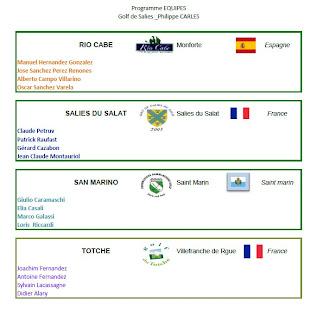 Equipos participantes Campeonato de Europa de Clubs Pitch & Putt (IPPA)