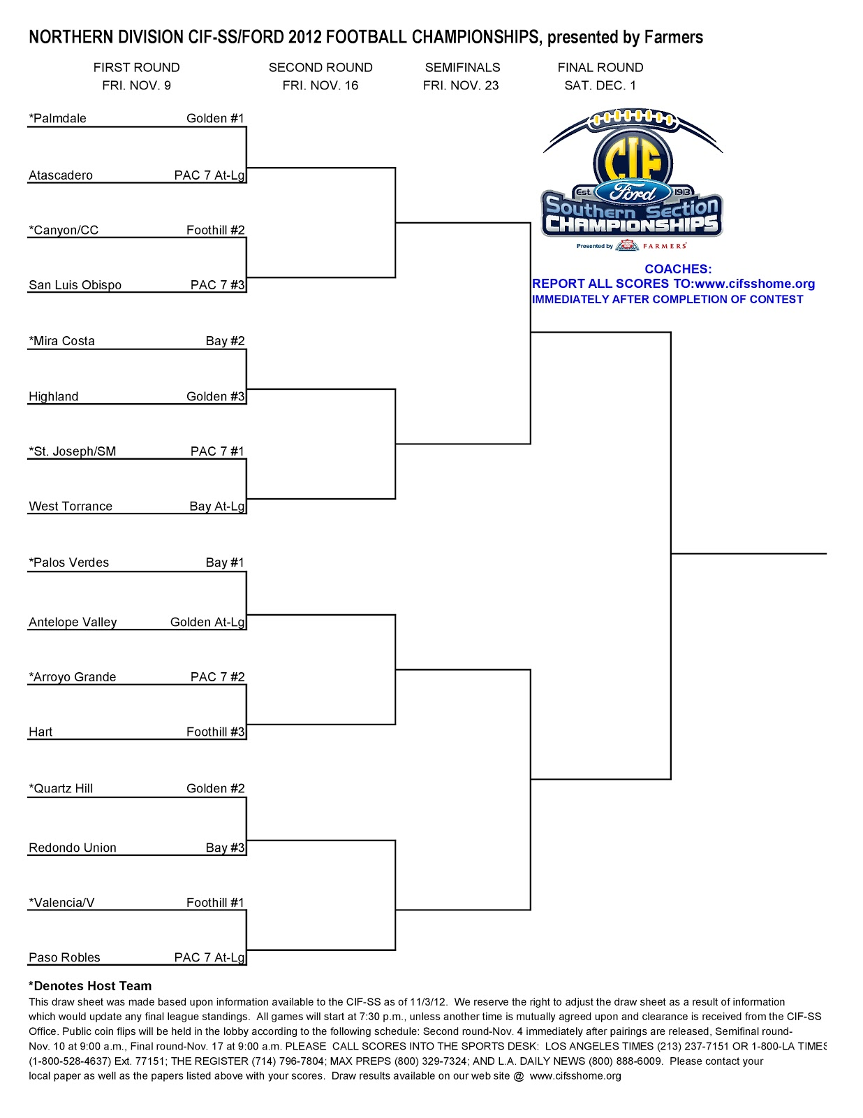 Cif Football Brackets Southern Section Cif Football