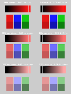 Color Pattern; Small Blocks on Bottom;  Non-Dithered Gradient; Mode Saturation