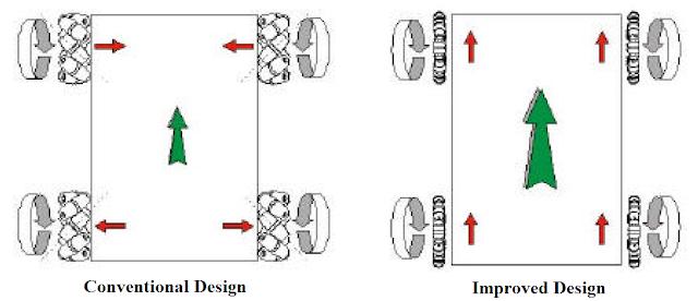 industrial robotics research paper