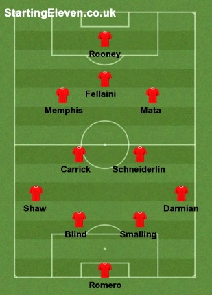 Manchester United Starting XI
